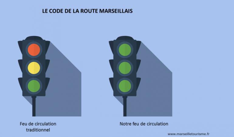 Marseille…